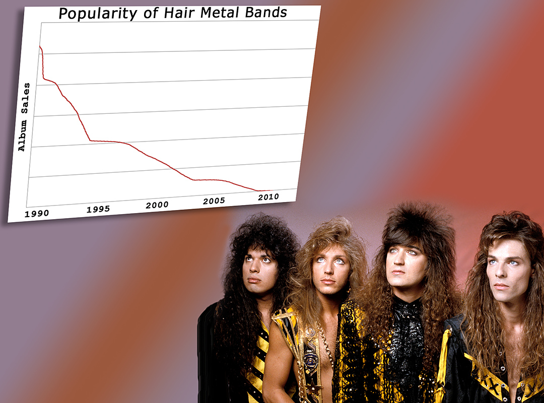 stryper hair metal